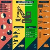 L'information de construction Photos libres de droits
