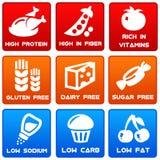 L'information de nourriture Photo libre de droits