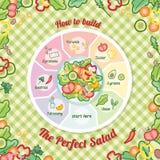 L'insalata perfetta royalty illustrazione gratis