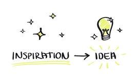 L'inspiration mène à l'idée Photo libre de droits
