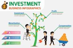 L'investissement est comme planter des arbres Concept d'investissement Photos stock