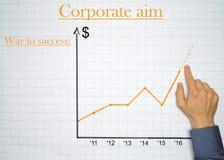 L'uomo d'affari indica un grafico su un flipchart - concetto con il copyspace di abbondanza Immagine Stock
