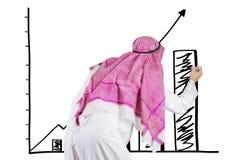 L'uomo del Medio-Oriente fa il grafico finanziario immagine stock libera da diritti