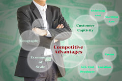 L'uomo di affari che considera gli elementi di vantaggi competitivi Immagini Stock Libere da Diritti