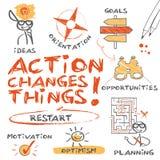 La acción cambia cosas ilustración del vector