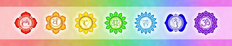 La bannière de sept chakras Photo libre de droits