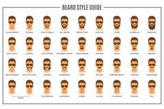 La barba diseña la guía Imagen de archivo libre de regalías