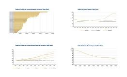 La barra y la línea plantillas del negocio del gráfico vector el ejemplo libre illustration