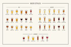 La bière dénomme le guide, icônes colorées Orientation horizontale Vecteur Image libre de droits