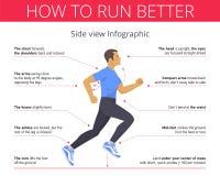 La bonne technique du fonctionnement Vecteur plat infographic illustration stock