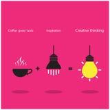 La buena idea logra la inspiración y el buen gusto del café puede b Fotos de archivo libres de regalías
