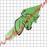 La cabeza de Bull simboliza el mercado alcista con el gráfico común como fondo Imagenes de archivo