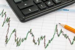 La carta de Dow Jones Business con la calculadora y el lápiz indica el máximo Fotos de archivo libres de regalías