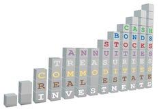 La carta de la inversión almacena bloques del crecimiento de los enlaces