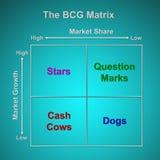La carta de la matriz de BCG Foto de archivo libre de regalías