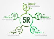 la carta 5R reduce, reutiliza, recicla, repara, rechaza con la muestra y el texto del icono de la luz de la lámpara de la hoja en Stock de ilustración