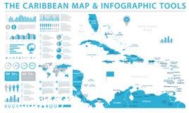 La carte des Caraïbes - illustration graphique de vecteur d'infos illustration stock