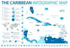 La carte des Caraïbes - illustration graphique de vecteur d'infos illustration libre de droits