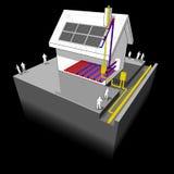 La casa con el calentador de gas natural, la calefacción por el suelo y los paneles solares diagram libre illustration