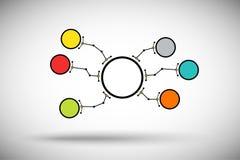 La cellula rotonda si ramifica colore Fotografie Stock Libere da Diritti