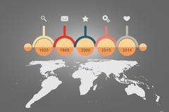 La chronologie entoure Infographic Images libres de droits