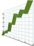 La cinta traza el gráfico de los datos de asunto del elevado crecimiento Foto de archivo libre de regalías