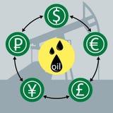 La circolazione dei soldi intorno all'olio Immagine Stock