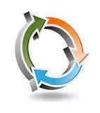 la circular 3D recicla la muestra Imágenes de archivo libres de regalías