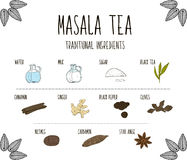 la collection Main-esquissée d'éléments des épices d'Ayurvedic font partie du thé antique de masala de boissons Herbes et supplém illustration de vecteur