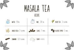 la collection Main-esquissée d'ingrédients d'Ayurvedic a inclus dans le thé antique correct de masala de boissons de recette avec illustration libre de droits