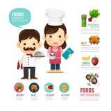 La comida limpia infographic con la gente cocina el diseño, salud aprende concentrado stock de ilustración