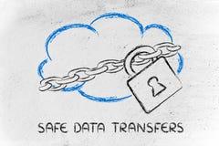 La computación de la nube, los dispositivos divertidos y la nube diseñan Fotografía de archivo