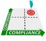 La conformité contre la conformité Matrix suivent des principes économiques Regulatio Image stock