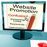 La confusión de la promoción del Web site muestra a SEO Strategy en línea Fotografía de archivo