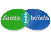 La connaissance est où les faits et les croyances recouvrent Venn Diagram Images stock