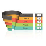 La conversión o las ventas concentra 3d, gráficos de vector Foto de archivo libre de regalías