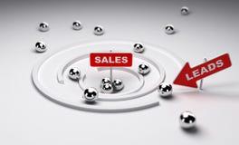 La conversion mène aux ventes Images libres de droits