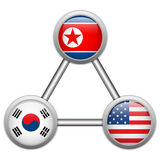 La Corée du Nord, les Etats-Unis et la guerre de la Corée du Sud Photos stock