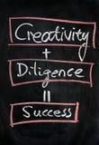 La créativité avec la diligence signifie la réussite Image stock