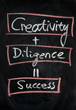La creatividad con diligencia significa éxito Imagen de archivo