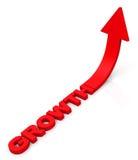 La croissance Image stock