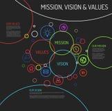 La déclaration foncée de mission, de vision et de valeurs diagram le schéma Photos stock