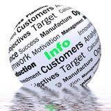 La définition de sphère d'infos montre le service client et l'aide illustration libre de droits