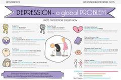 La depressione è il problema Grafico di informazioni Fotografia Stock Libera da Diritti
