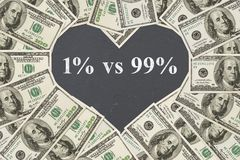 La différence entre le message riche et pauvre Photos stock
