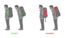 La distribución del peso correcta al llevar una mochila Fotografía de archivo libre de regalías