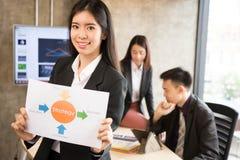 La donna asiatica di affari sta mostrando la strategia Fotografia Stock