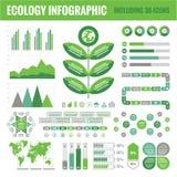 La ecología Infographic fijó (36 iconos incluyendo) - Vector el ejemplo del concepto stock de ilustración