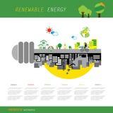 La energía renovable de la carta de la información biogreen la ecología Imagen de archivo