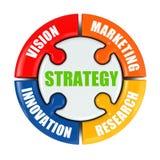 La estrategia es visión, investigación, márketing, innovación Imagen de archivo libre de regalías